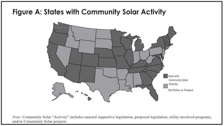 States and Community Energy Strategies